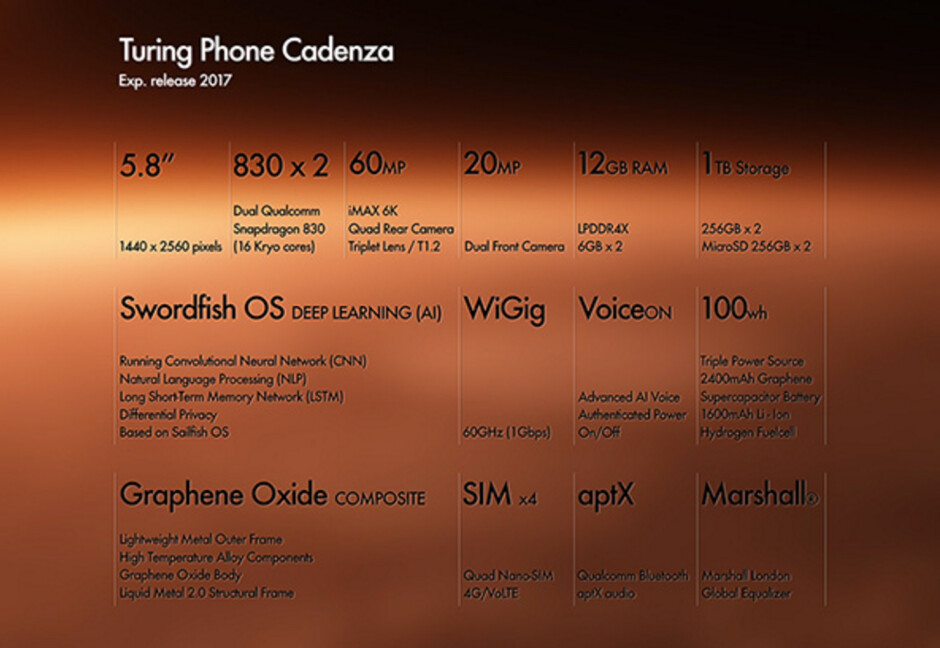 The Turing Phone Cadenza specs are too ridiculous to believe