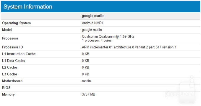 Google Pixel XL (HTC Marlin) checks through Geekbench