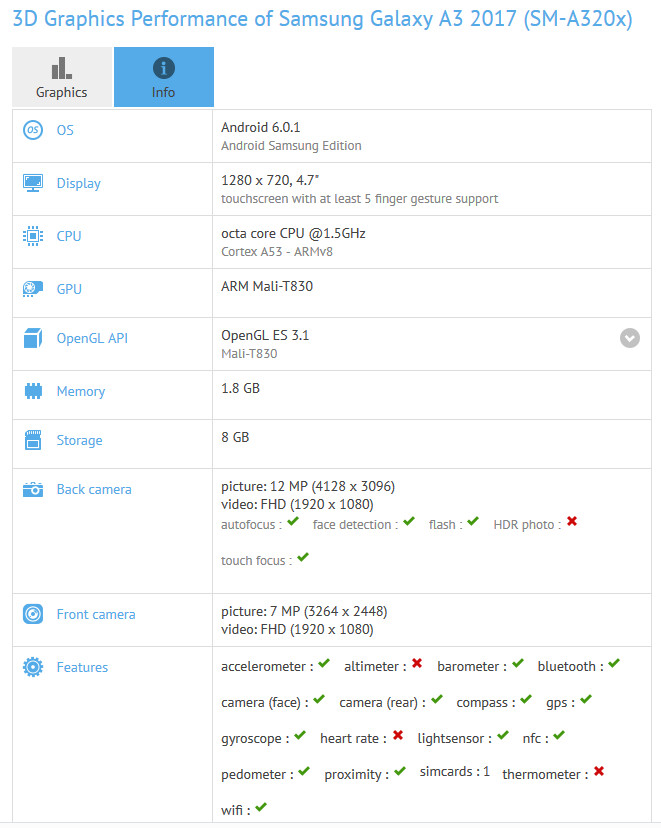 The 2017 version of the Samsung Galaxy A3 surfaces on GFXBench - Samsung Galaxy A3 (2017) specs revealed on GFXBench