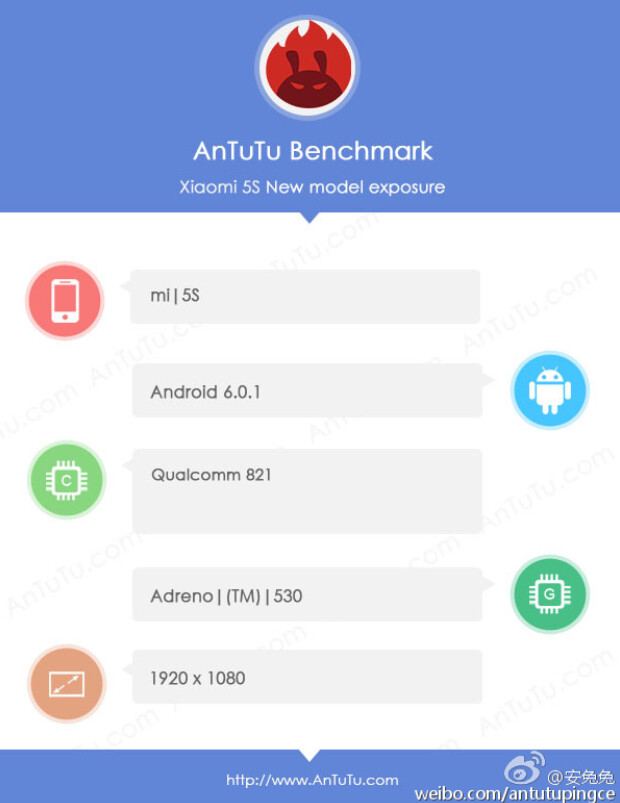 Specs for the Xiaomi Mi 5s surface on AnTuTu's verified Weibo page - Xiaomi Mi 5s is run through AnTuTu, revealing a Snapdragon 821 SoC under the hood