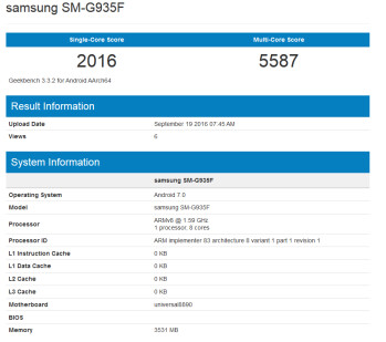 Geekbench test reveals that Android 7.0 is being tested on the Samsung Galaxy S7 edge