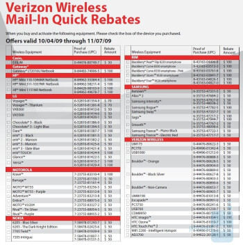 Verizon's October rebate form missing some new phones?