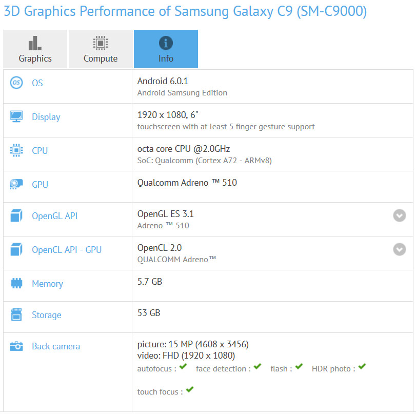 More specs are revealed as the Samsung Galaxy C9 is run through GFXBench