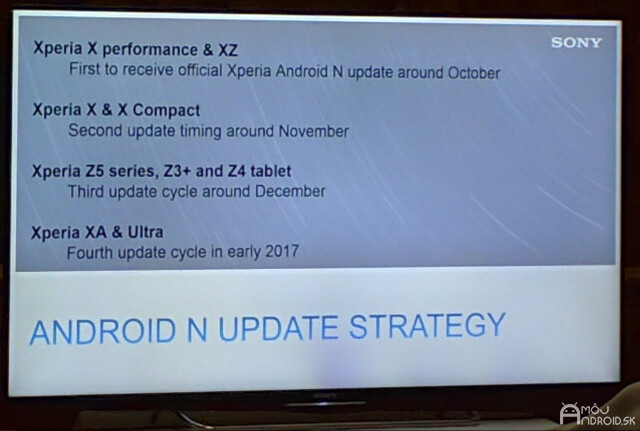 Sony seems to be aiming to have most devices updated before the year's end - Sony Xperia Android 7.0 Nougat roadmap reveals when each device will be updated