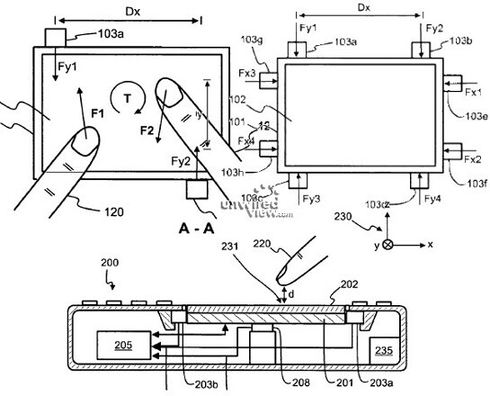 Nokia applies for patent on 3D multi-touch interface that measures pressure of your touch