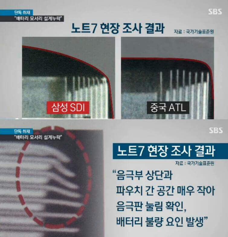 Note 7 battery X-ray shows SDI-made packs with isolation plates too close towards the edge - The 'symmetrical' Note 7 design might be precisely why its batteries were failing