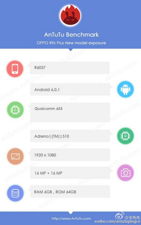 The Oppo R9s Plus appears on AnTuTu with specs in tow - Oppo R9s Plus appears on AnTuTu powered by the new Snapdragon 653 SoC