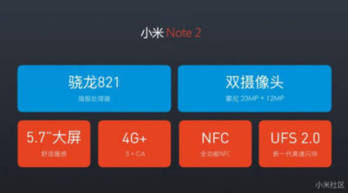 PowerPoint presentation for the Xiaomi Mi Note 2 leaks