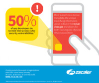 Zscaler-infographic-r2a-3