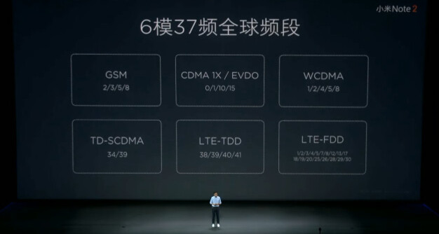 Global variant includes 6 GB RAM, 128 GB ROM and support for 37 bands - Xiaomi Mi Note 2 official: 5.7-inch dual-curved design, Snapdragon 821, 6GB RAM and more
