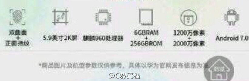 Poor quality image reveals the specs for the Huawei Mate 9's high-end variant - Specs leak for the premium variant of the Huawei Mate 9; 6GB RAM and 256GB internal storage