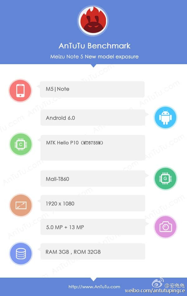 The Meizu M5 Note is spotted on AnTuTu - Additional Meizu M5 Note specs revealed through AnTuTu appearance