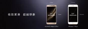 Huawei Mate 9 Pro unveiled in China: 5.5-inch QHD dual edge curved display, Android 7.0