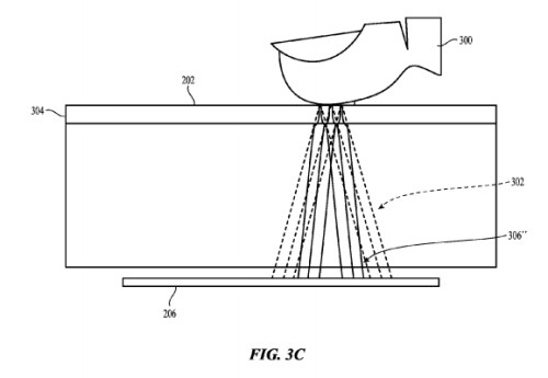 Under-glass home key patent