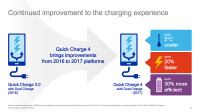 QualcommQuickCharge4-Improvements.png