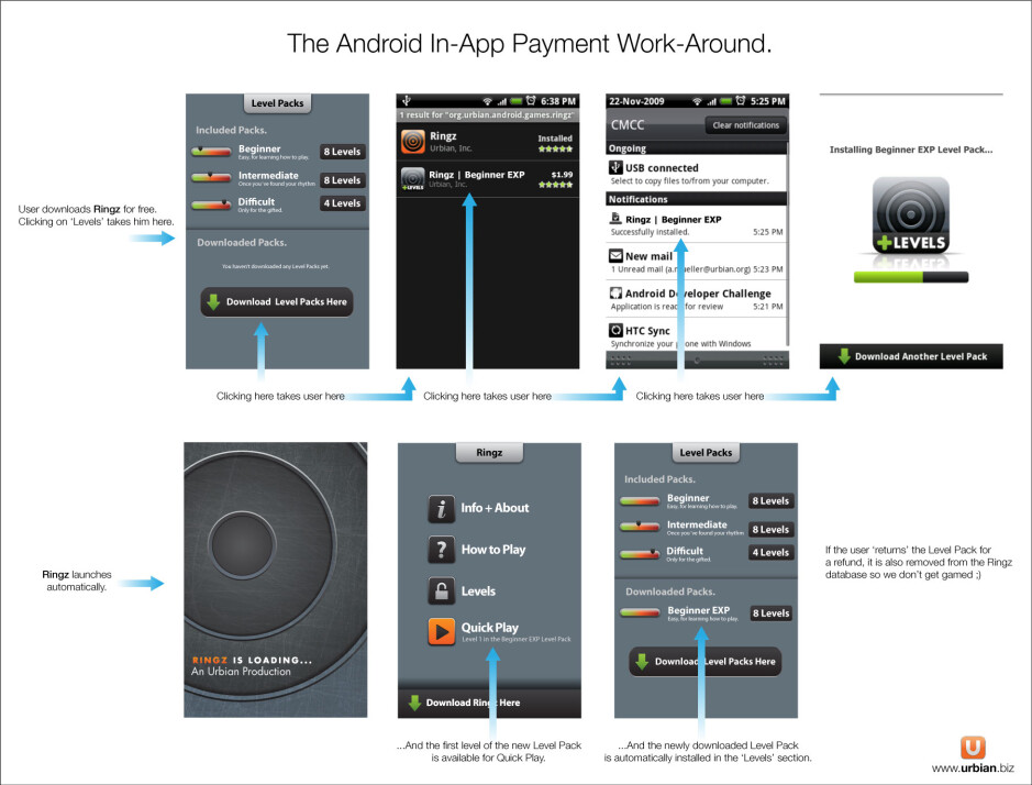 Ringz for Android allows you to purchase extras from within the aplication itself