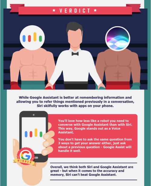 Siri vs Google Assistant