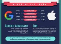 siri-vs-google-assistant-3.jpg