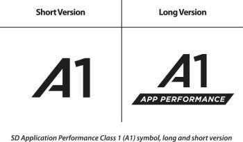 Card MicroSD A1 este facut special pentru aplicatii și jocuri 139