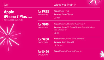 t mobile iphone trade in black friday 2016 apple iphone 7 and 7 plus deals comparison 18063