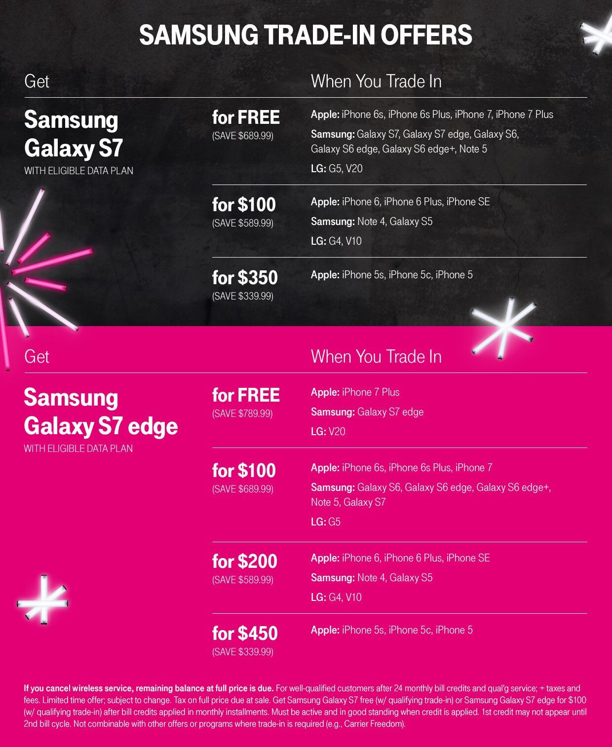 Galaxy s7 and s7 edge black friday 2016 deals - Black friday mobel ...