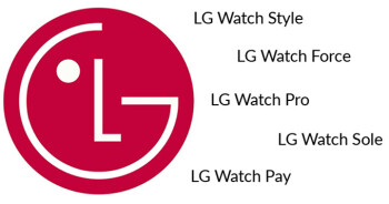"LG wants to trademark four new smartwatches as well as ""LG Watch Pay"""