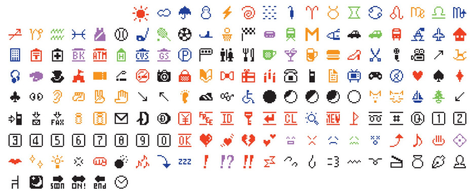 The original Emoji set. - Dummy guide to Emoji: History, Nature and Usage