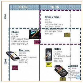 Unknown Motorola Titanium visits FCC en route to Verizon or Sprint?
