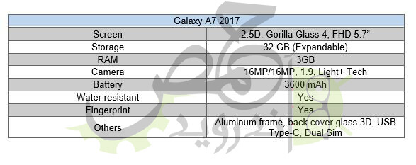 Galaxy A7 (2017) specs table leak props the glass body and 16 MP front camera rumors