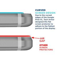 Best-Google-Screen-Protectors-Pick-Tech-Armor-05