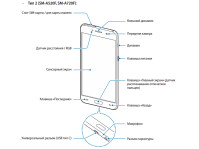 Samsung-Galaxy-A5-A7-2017-user-manual-01