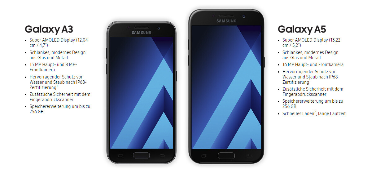 Samsung Galaxy A3 A5 And A7 2017 Prices Surface