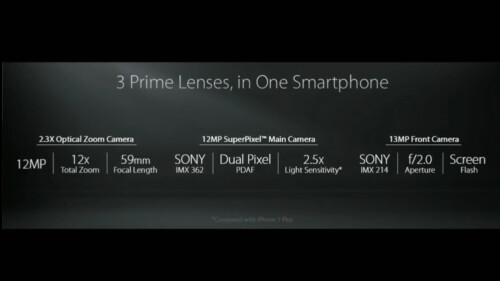 The Asus ZenFone 3 Zoom