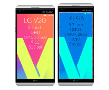 For illustration purposes only -- this is what an LG V20 with a 5.7-inch screen with the new aspect ratio would look like. Real V20 on the left, mock-up V20 on the right