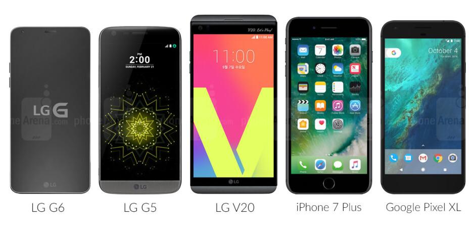 LG G6 vs LG G5, iPhone 7 Plus, S7 Edge, Pixel XL: Preliminary size comparison