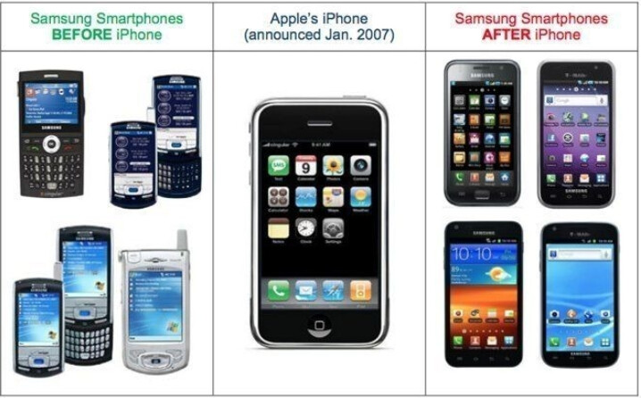 Apple could have its award reduced following Supreme Court ruling - Thanks to Supreme Court ruling, Apple v. Samsung patent suit is re-opened in the Court of Appeals