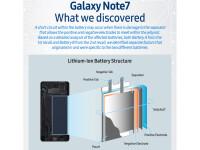 Galaxy-Note-7-results-06.jpg