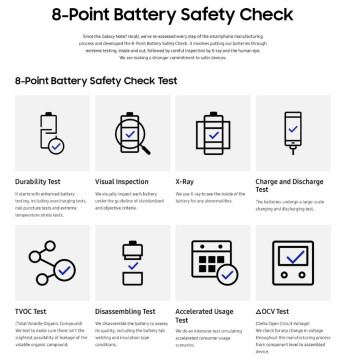 Samsung will use this 8-point safety check for the batteries on its new devices