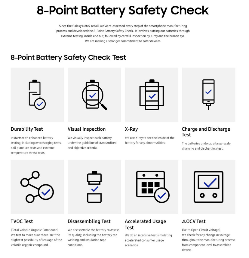 Samsung will use this 8-point safety check for the batteries on its new devices - Samsung to implement 8 step battery testing in wake of investigation