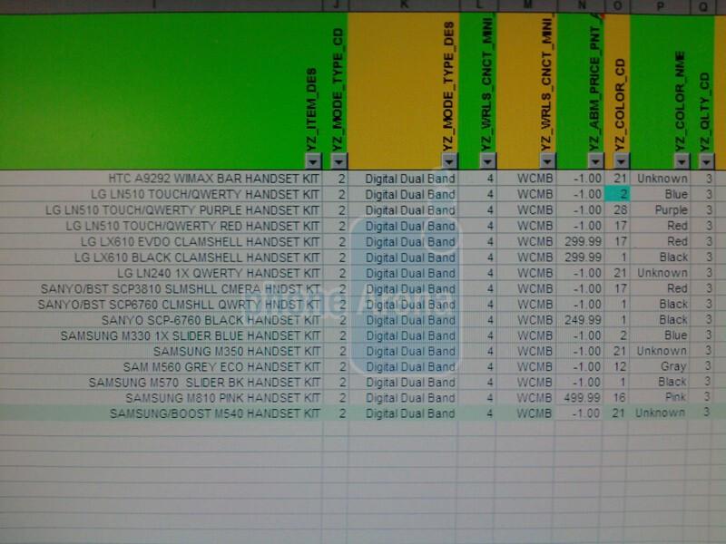 Sprint 2010 line-up: leaked