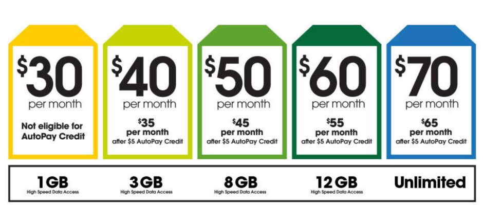 Cricket's updated rate plans - Cricket counters MetroPCS with a list of free and discounted phones; high-speed data hiked on plans