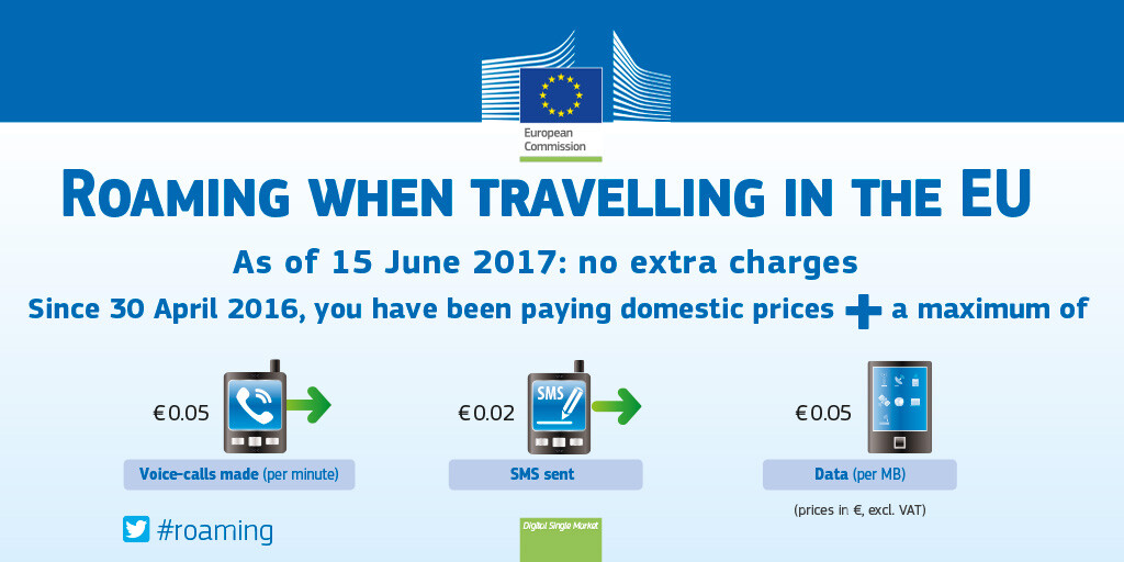 Eu prepares to abolish mobile roaming charges starting mid for Roaming abolito