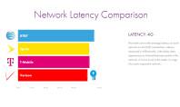 verizon-att-tmobile-sprint-lte-speed-availability-report-opensignal-6