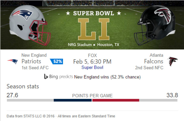 Bing says that the Patriots will win Super Bowl 51 - Bing predicts that the New England Patriots will win Super Bowl 51 in a close game