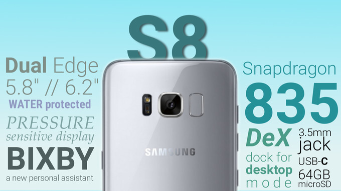 Samsung Galaxy S8 price and release date