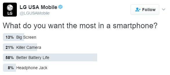 LG USA posts a poll on Twitter, pokes fun at the headphone jack plight