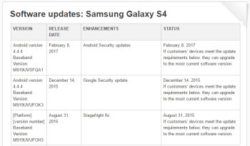 T-Mobile Samsung Galaxy S4 and Tab 3 receive unexpected security updates