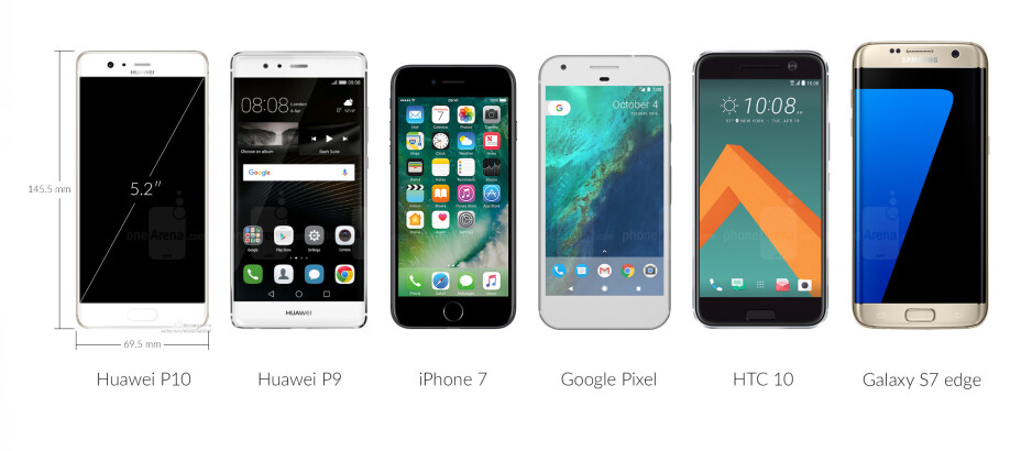 Click image to enlarge - Huawei P10 vs Google Pixel, iPhone 7, Huawei P9, Galaxy S7 edge, HTC 10: Preliminary size comparison