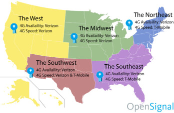 Best in the Midwest: Verizon beats T-Mobile and AT&T in ...