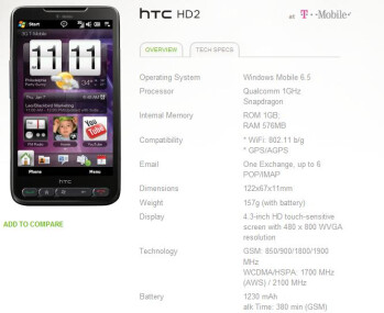 HTC HD2 gets a boost in specs for U.S. launch